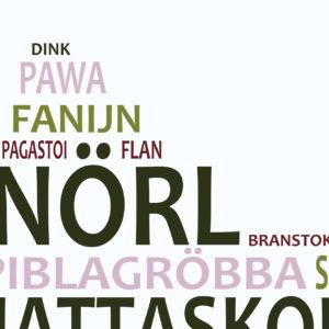 Detalje Bornholmske bandeord
